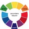 kleurencirkel - secundaire kleuren