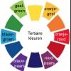 kleurencirkel - tertiaire kleuren